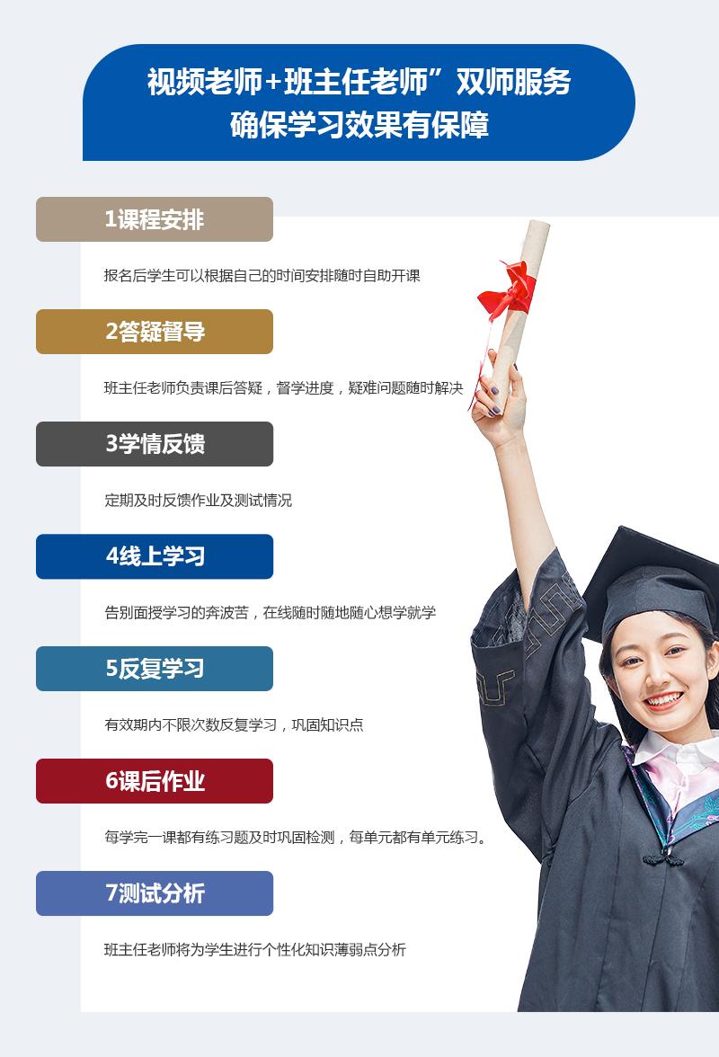 高考日语全程班服务特色