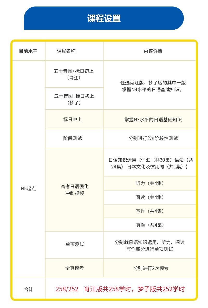 高考日语零基础全程班课程安排